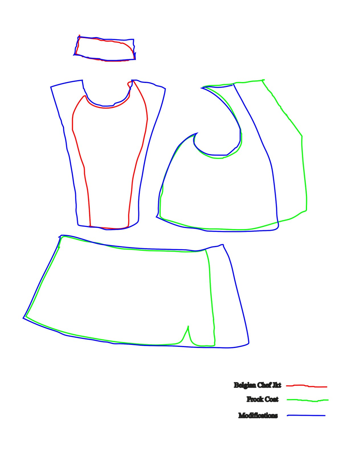 Women's chef coat sewing pattern